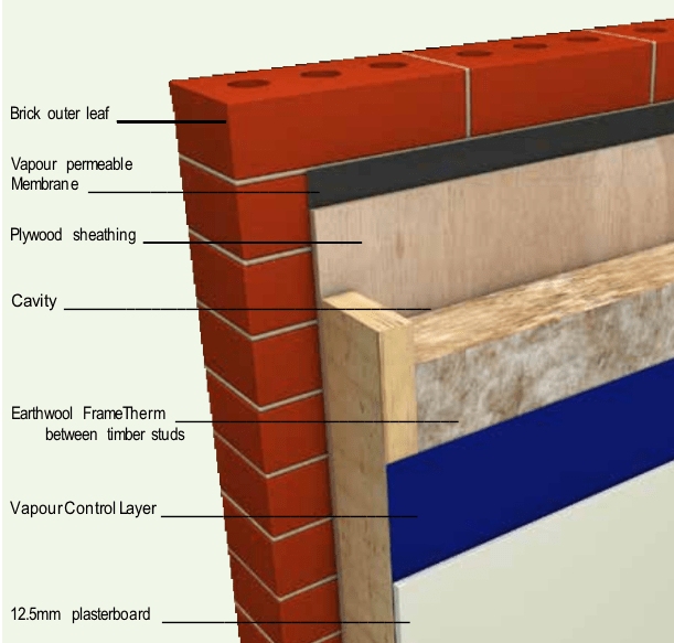 Timber Frame Single Layer Between Studs