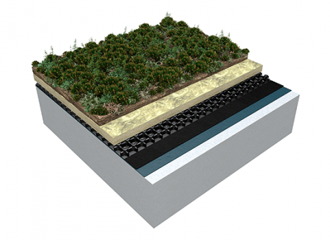 Rock Mineral Wool - Green Roofs & Walls - Urbanscape Green Roof System